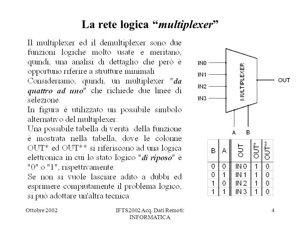 Ottobre 2002IFTS2002 Acq. Dati Remoti: INFORMATICA 4 La rete logica multiplexer