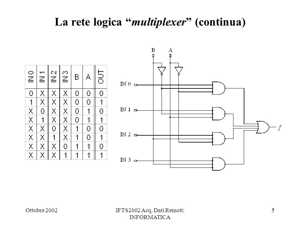 Ottobre 2002IFTS2002 Acq. Dati Remoti: INFORMATICA 6 La rete logica multiplexer (continua)