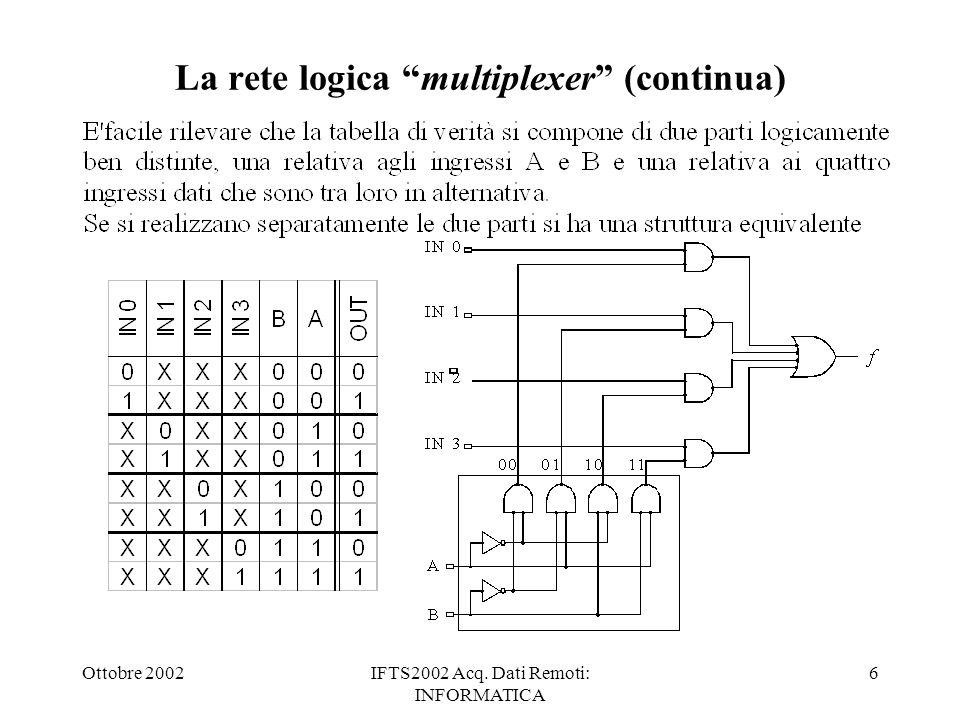 Ottobre 2002IFTS2002 Acq. Dati Remoti: INFORMATICA 7 semi-sommatore (half adder)
