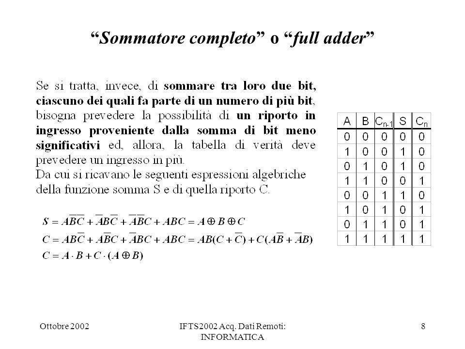 Ottobre 2002IFTS2002 Acq. Dati Remoti: INFORMATICA 8 Sommatore completo o full adder