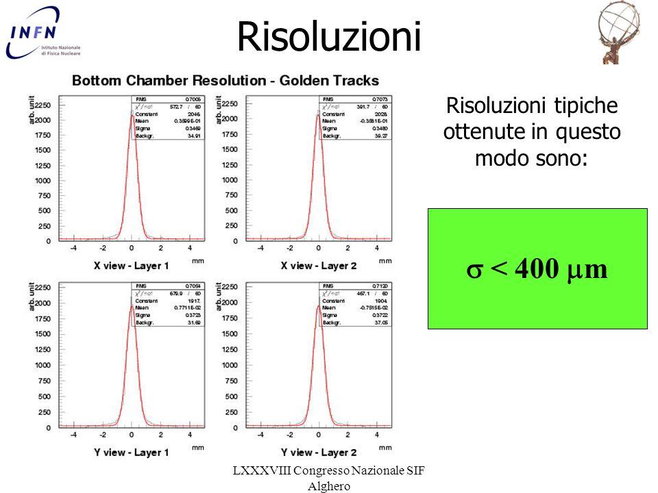 P. Iengo LXXXVIII Congresso Nazionale SIF Alghero Risoluzioni Risoluzioni tipiche ottenute in questo modo sono: < 400 m