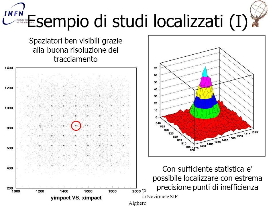 P. Iengo LXXXVIII Congresso Nazionale SIF Alghero Esempio di studi localizzati (I) Spaziatori ben visibili grazie alla buona risoluzione del tracciame