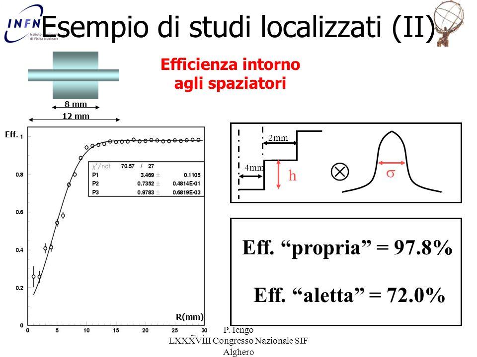 P. Iengo LXXXVIII Congresso Nazionale SIF Alghero Esempio di studi localizzati (II) Eff. propria = 97.8% Eff. aletta = 72.0% h 2mm 4mm Eff. R(mm) 8 mm