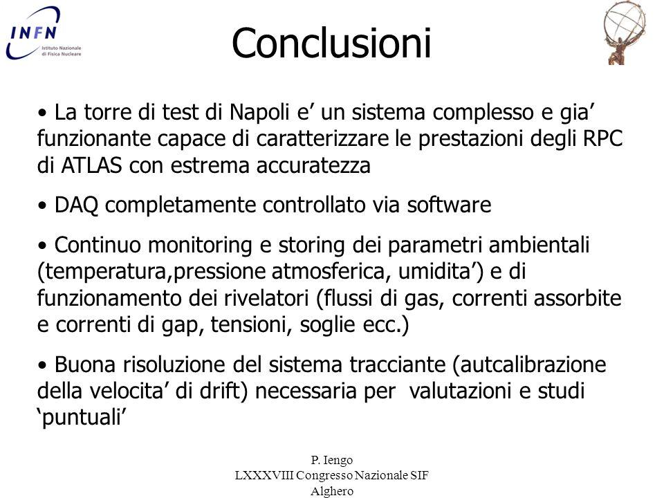 P. Iengo LXXXVIII Congresso Nazionale SIF Alghero Conclusioni La torre di test di Napoli e un sistema complesso e gia funzionante capace di caratteriz