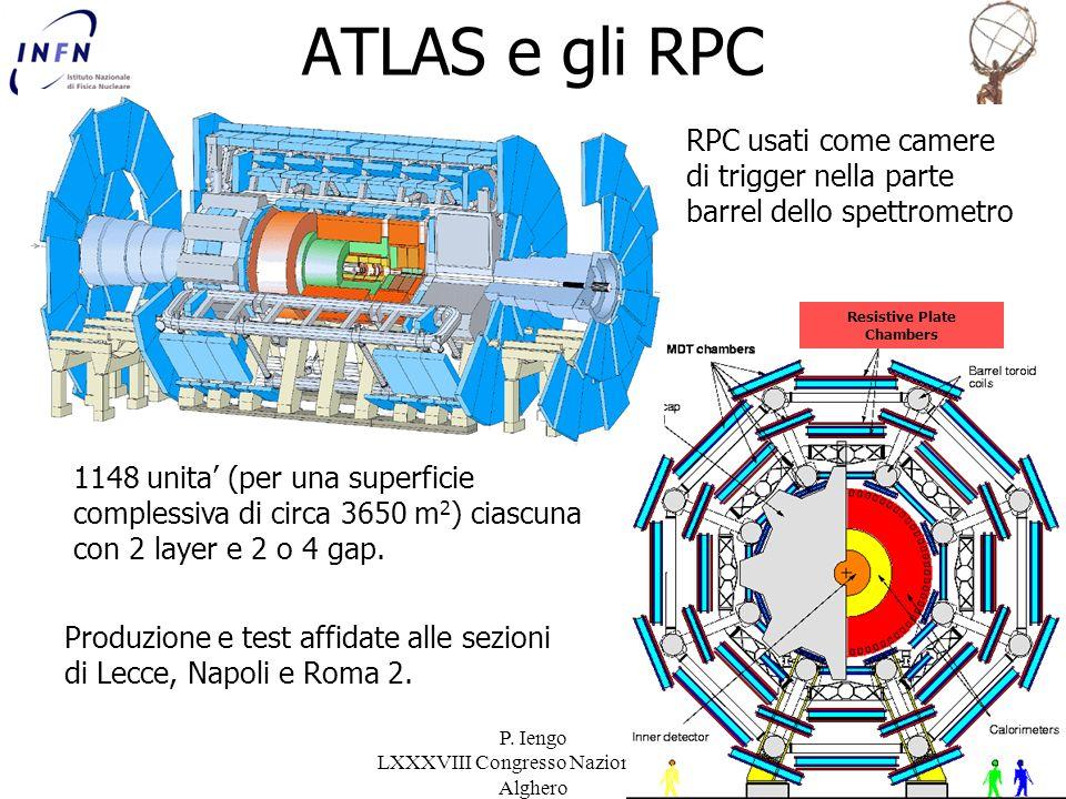 P. Iengo LXXXVIII Congresso Nazionale SIF Alghero ATLAS e gli RPC RPC usati come camere di trigger nella parte barrel dello spettrometro Resistive Pla