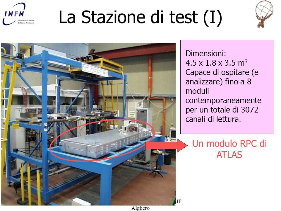 P. Iengo LXXXVIII Congresso Nazionale SIF Alghero La Stazione di test (I) Dimensioni: 4.5 x 1.8 x 3.5 m 3 Capace di ospitare (e analizzare) fino a 8 m