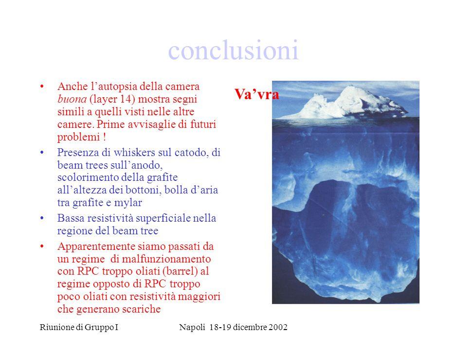 Riunione di Gruppo INapoli 18-19 dicembre 2002 conclusioni Anche lautopsia della camera buona (layer 14) mostra segni simili a quelli visti nelle altre camere.
