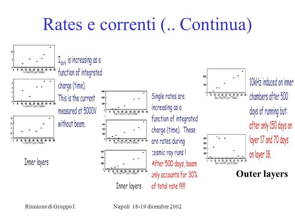 Riunione di Gruppo INapoli 18-19 dicembre 2002 Rates e correnti (.. Continua) Outer layers