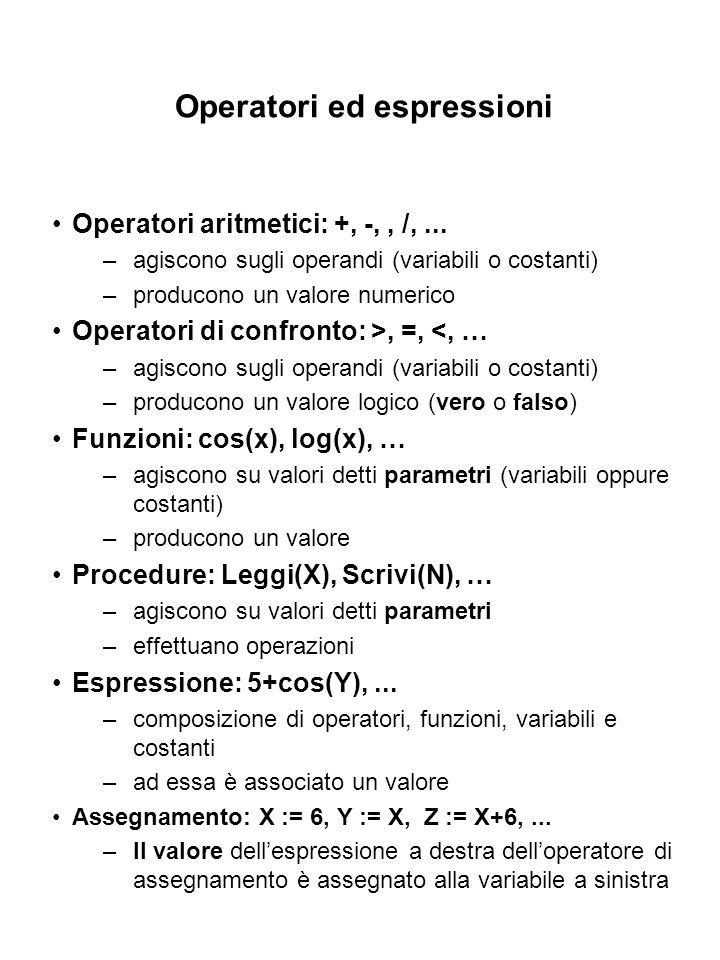 Operatori ed espressioni Operatori aritmetici: +, -,, /,... –agiscono sugli operandi (variabili o costanti) –producono un valore numerico Operatori di