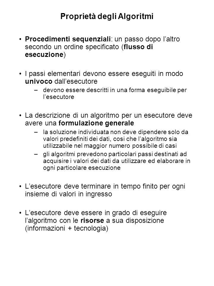 Proprietà degli Algoritmi Procedimenti sequenziali: un passo dopo laltro secondo un ordine specificato (flusso di esecuzione) I passi elementari devon