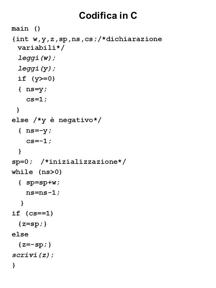 Codifica in C main () {int w,y,z,sp,ns,cs;/*dichiarazione variabili*/ leggi(w); leggi(y); if (y>=0) { ns=y; cs=1; } else /*y è negativo*/ { ns=-y; cs=-1; } sp=0; /*inizializzazione*/ while (ns>0) { sp=sp+w; ns=ns-1; } if (cs==1) {z=sp;} else {z=-sp;} scrivi(z); }