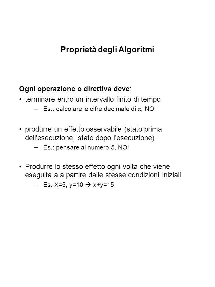 Proprietà degli Algoritmi Ogni operazione o direttiva deve: terminare entro un intervallo finito di tempo –Es.: calcolare le cifre decimale di, NO.
