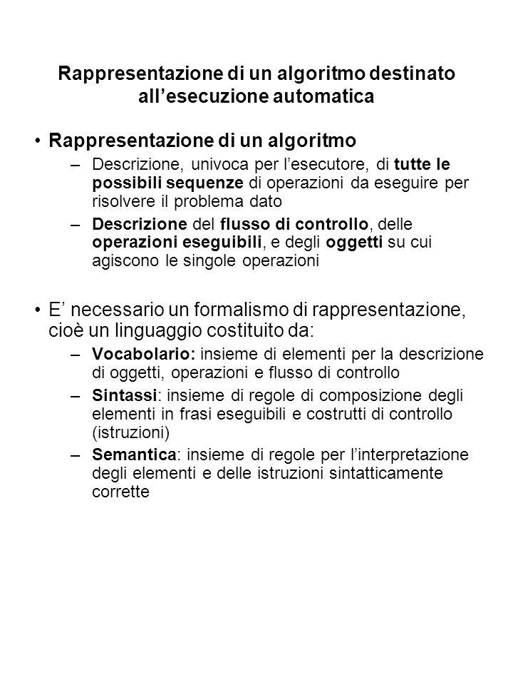 Rappresentazione di un algoritmo destinato allesecuzione automatica Rappresentazione di un algoritmo –Descrizione, univoca per lesecutore, di tutte le