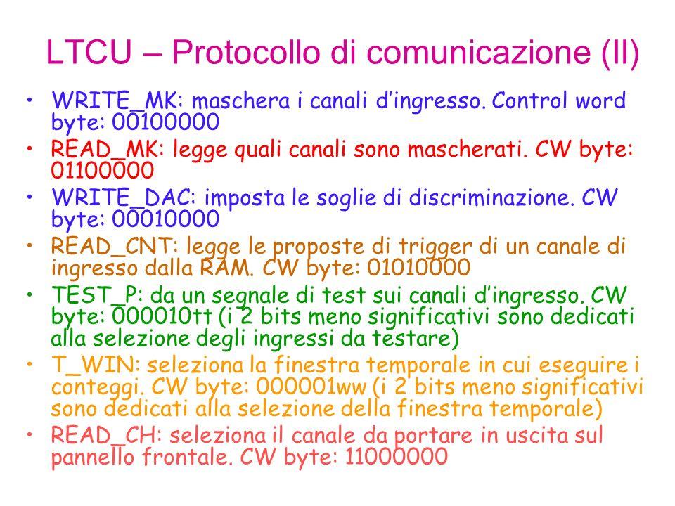 LTCU – Software di controllo La LTCU è controllata via RS232 attraverso lo LTCU Control software sviluppato in NI Labview; Dal software di controllo possono essere governate tutte le funzionalità della scheda.