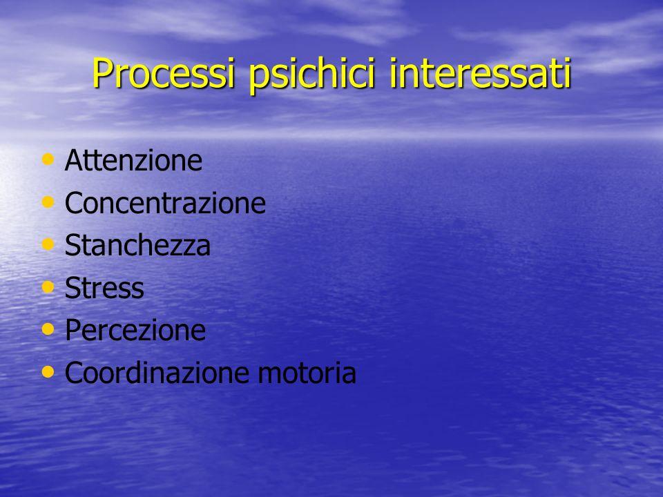 Processi psichici interessati Attenzione Concentrazione Stanchezza Stress Percezione Coordinazione motoria