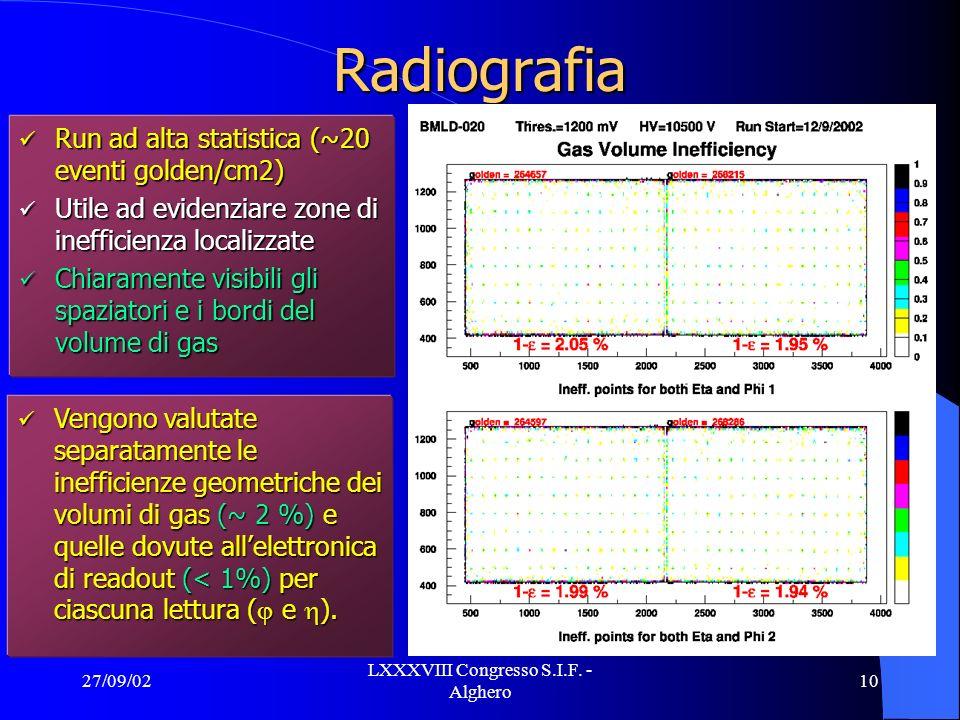 27/09/02 LXXXVIII Congresso S.I.F. - Alghero 10 Radiografia Run ad alta statistica (~20 eventi golden/cm2) Run ad alta statistica (~20 eventi golden/c