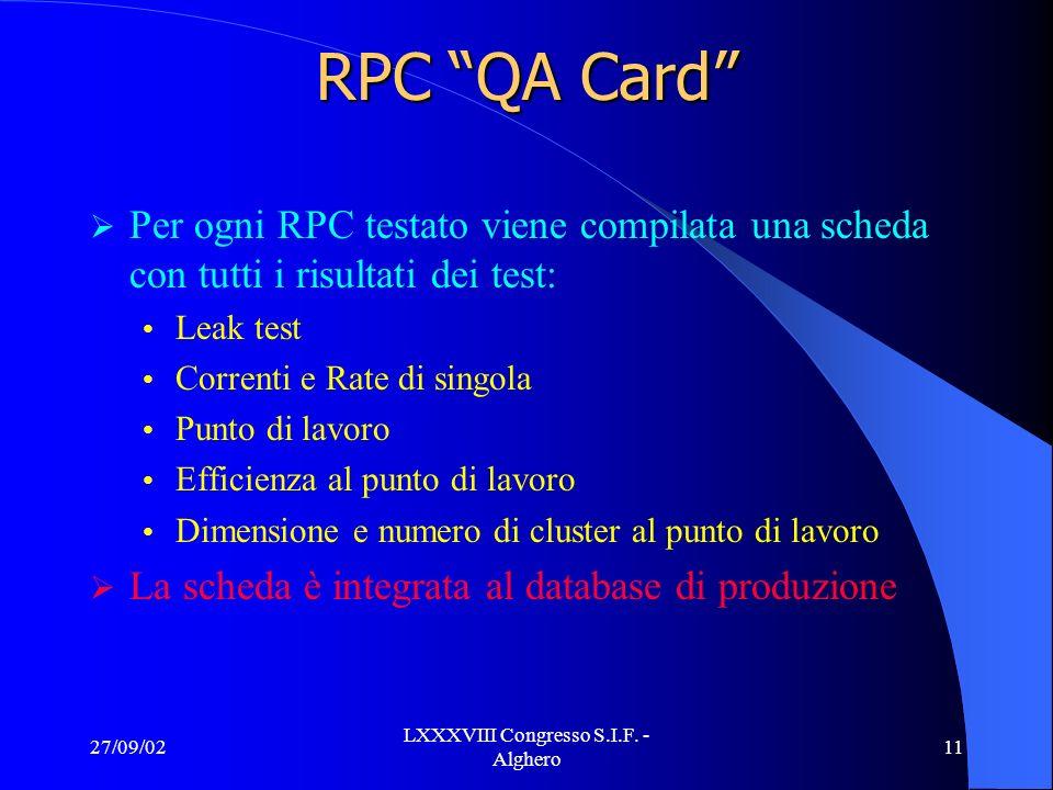 27/09/02 LXXXVIII Congresso S.I.F. - Alghero 11 RPC QA Card Per ogni RPC testato viene compilata una scheda con tutti i risultati dei test: Leak test