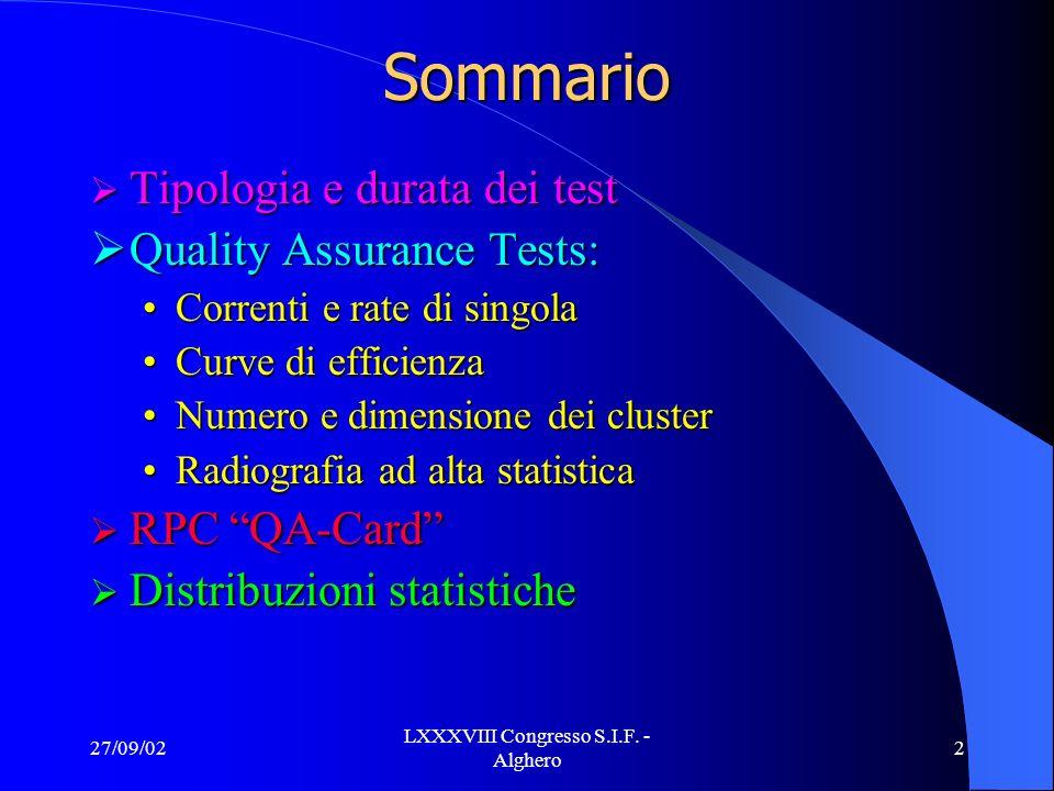 27/09/02 LXXXVIII Congresso S.I.F. - Alghero 2 Sommario Tipologia e durata dei test Tipologia e durata dei test Quality Assurance Tests: Quality Assur
