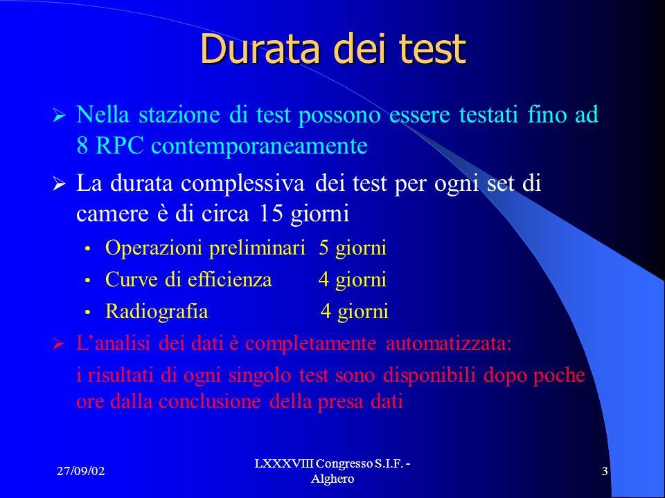 27/09/02 LXXXVIII Congresso S.I.F. - Alghero 3 Durata dei test Nella stazione di test possono essere testati fino ad 8 RPC contemporaneamente La durat