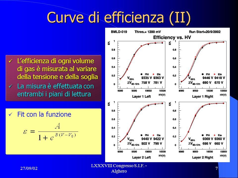 27/09/02 LXXXVIII Congresso S.I.F. - Alghero 7 Curve di efficienza (II) Lefficienza di ogni volume di gas è misurata al variare della tensione e della