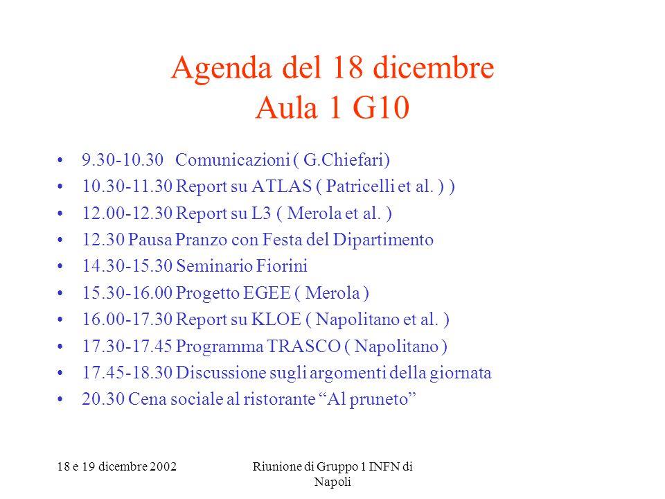 Riunione di Gruppo 1 INFN di Napoli Agenda del 18 dicembre Aula 1 G10 9.30-10.30 Comunicazioni ( G.Chiefari) 10.30-11.30 Report su ATLAS ( Patricelli et al.