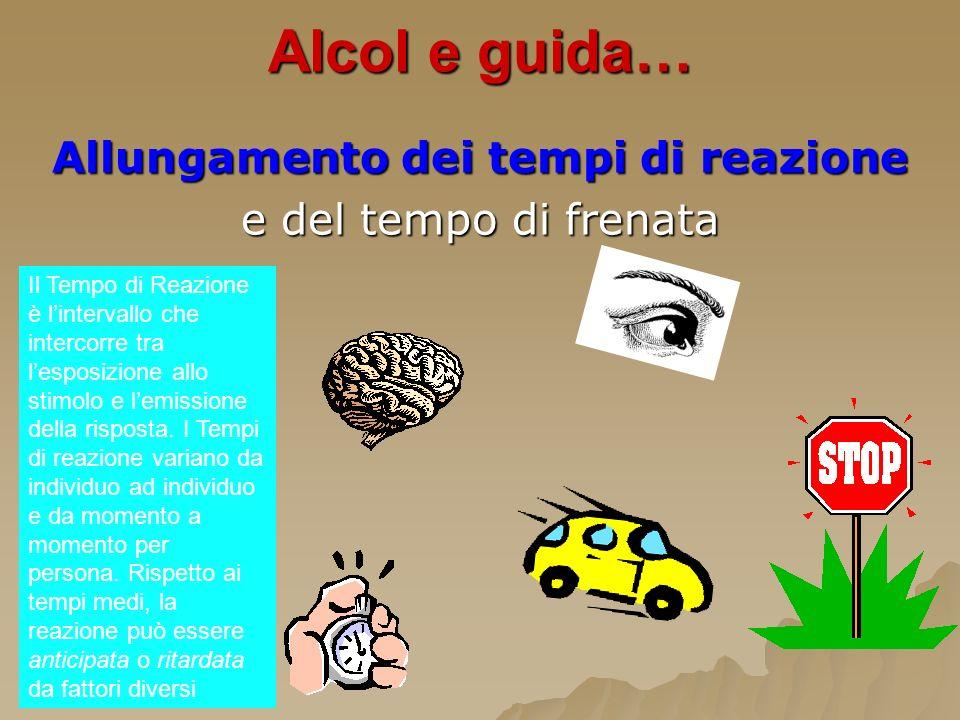Alcol e guida… Allungamento dei tempi di reazione e del tempo di frenata Il Tempo di Reazione è lintervallo che intercorre tra lesposizione allo stimo