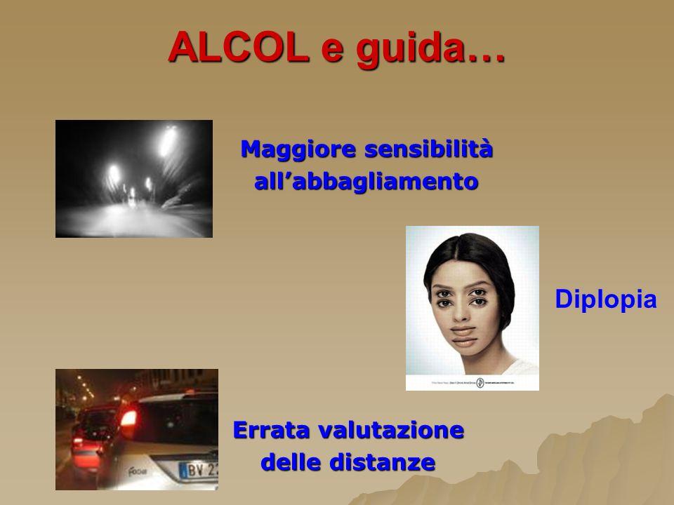 ALCOL e guida… Maggiore sensibilità allabbagliamento Diplopia Errata valutazione delle distanze