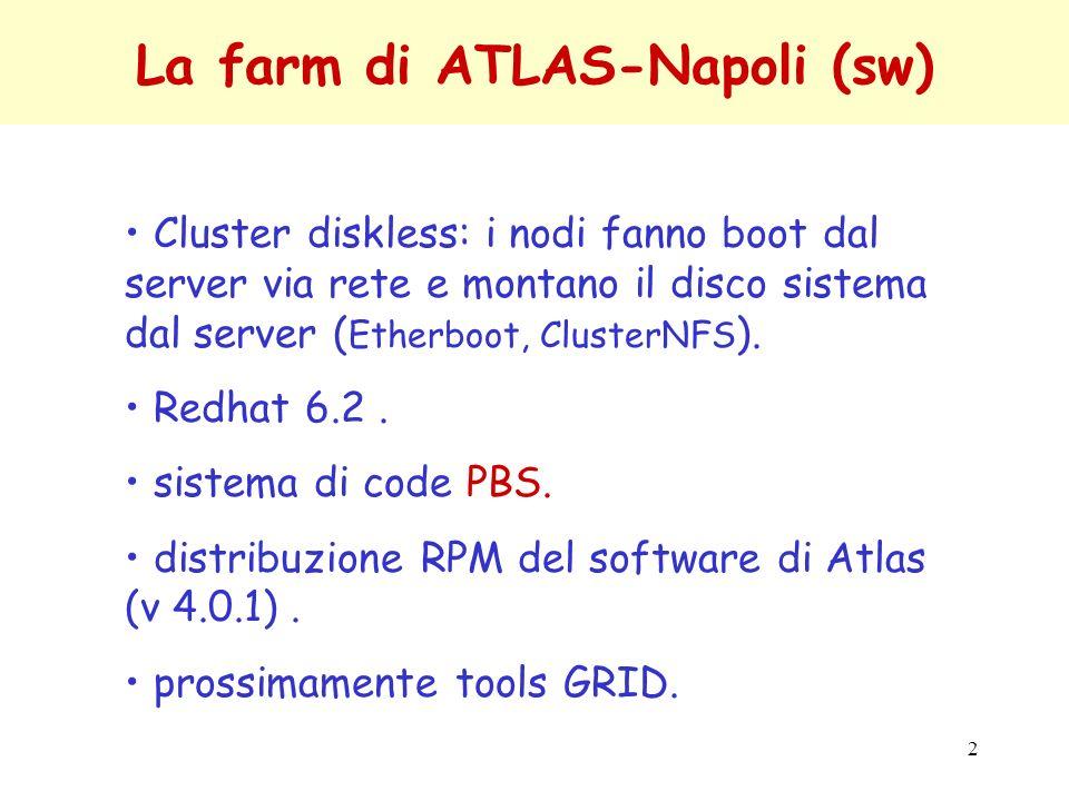 3 Atlas Data Challenge (I) DC1 Phase I: April-Sept 2002: Goals Generation of data for HLT TDR (Pythia).