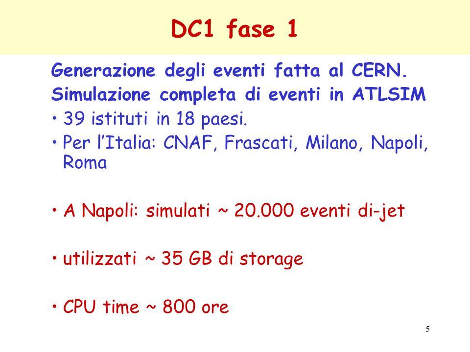 6 DC1 fase 2 Produzione del pile-up sugli eventi simulati in DC1-1 per lItalia CNAF, Frascati, Genova, Milano, Napoli, Roma, (Lecce?) A Napoli : pile-up a bassa luminosità (2x10 33 nb -1 ) su ~ 30.000 eventi di-jet.