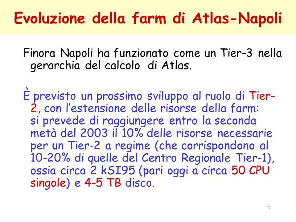 7 Evoluzione della farm di Atlas-Napoli Finora Napoli ha funzionato come un Tier-3 nella gerarchia del calcolo di Atlas.