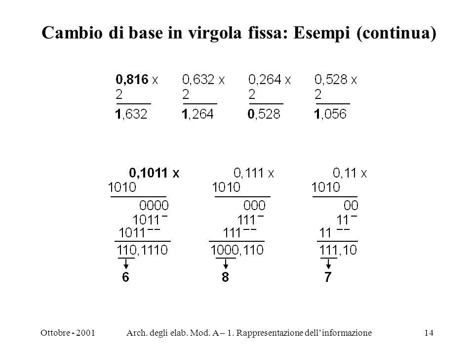 Ottobre - 2001Arch. degli elab. Mod. A – 1. Rappresentazione dellinformazione14 Cambio di base in virgola fissa: Esempi (continua)