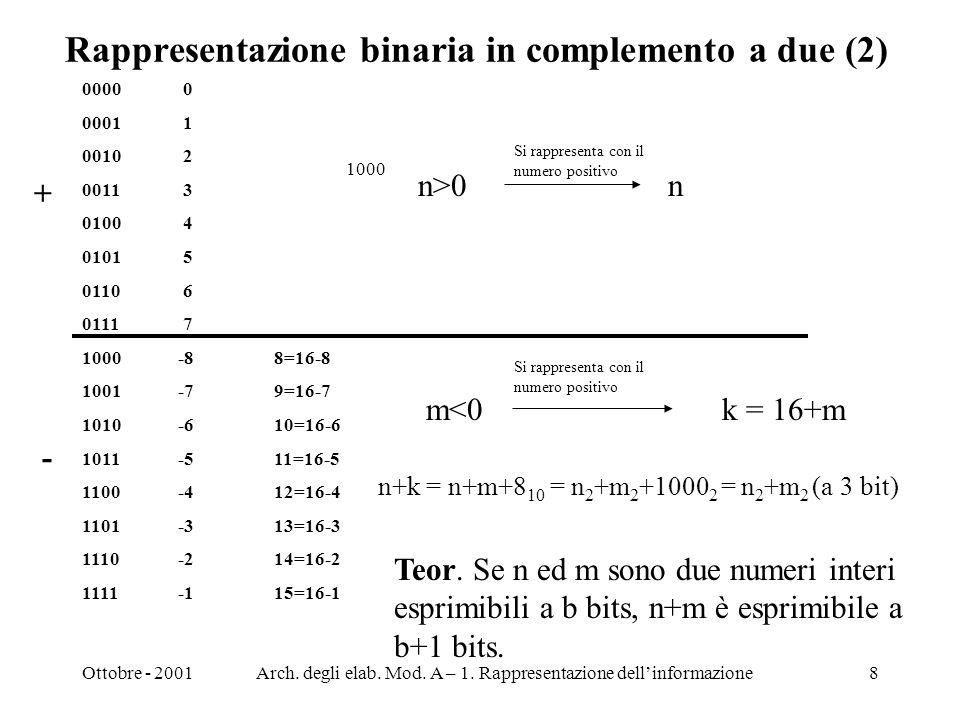 Ottobre - 2001Arch. degli elab. Mod. A – 1. Rappresentazione dellinformazione8 Rappresentazione binaria in complemento a due (2) 0000 0 0001 1 0010 2