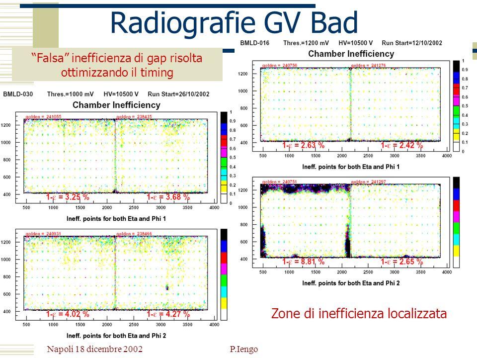 Napoli 18 dicembre 2002 P.Iengo Radiografie GV Bad Falsa inefficienza di gap risolta ottimizzando il timing Zone di inefficienza localizzata