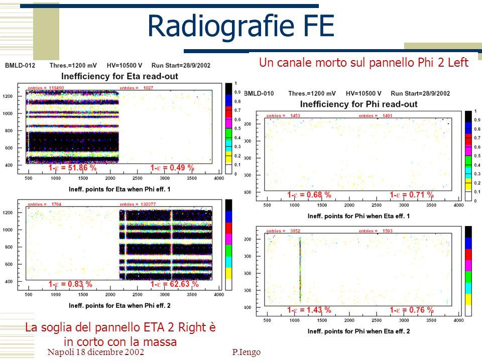 Napoli 18 dicembre 2002 P.Iengo Radiografie FE Un canale morto sul pannello Phi 2 Left La soglia del pannello ETA 2 Right è in corto con la massa