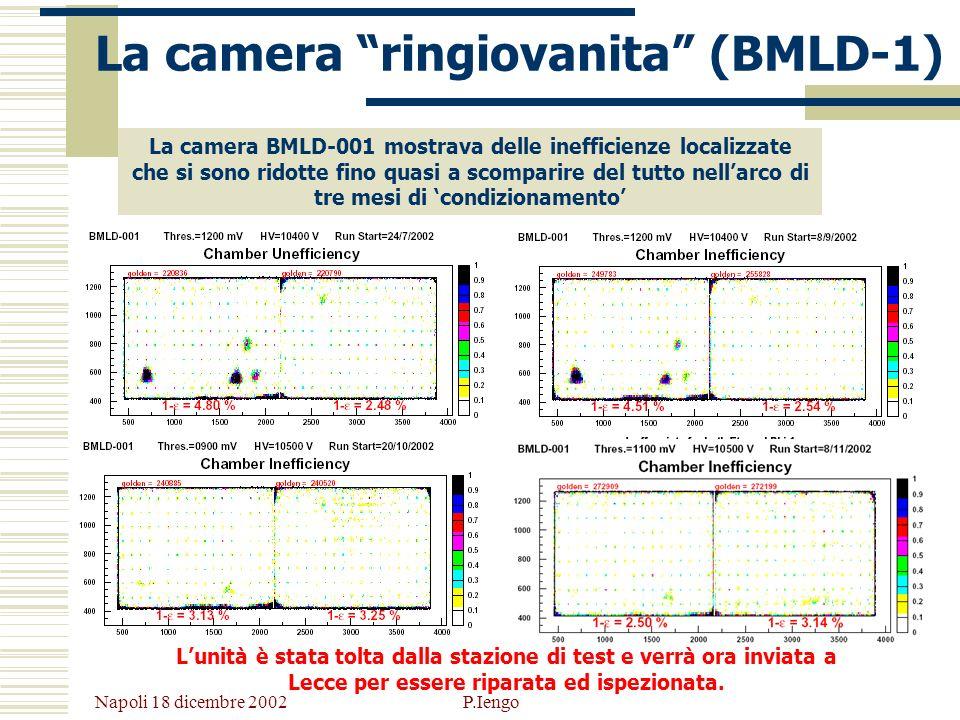 Napoli 18 dicembre 2002 P.Iengo La camera ringiovanita (BMLD-1) La camera BMLD-001 mostrava delle inefficienze localizzate che si sono ridotte fino qu