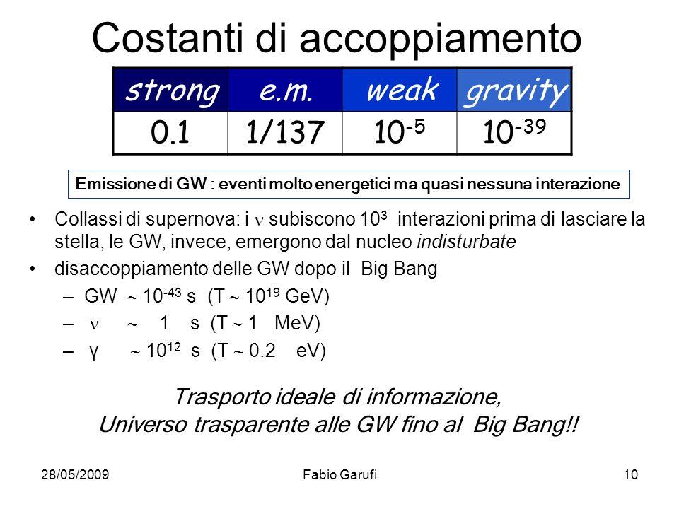28/05/2009Fabio Garufi10 Costanti di accoppiamento Collassi di supernova: i subiscono 10 3 interazioni prima di lasciare la stella, le GW, invece, eme