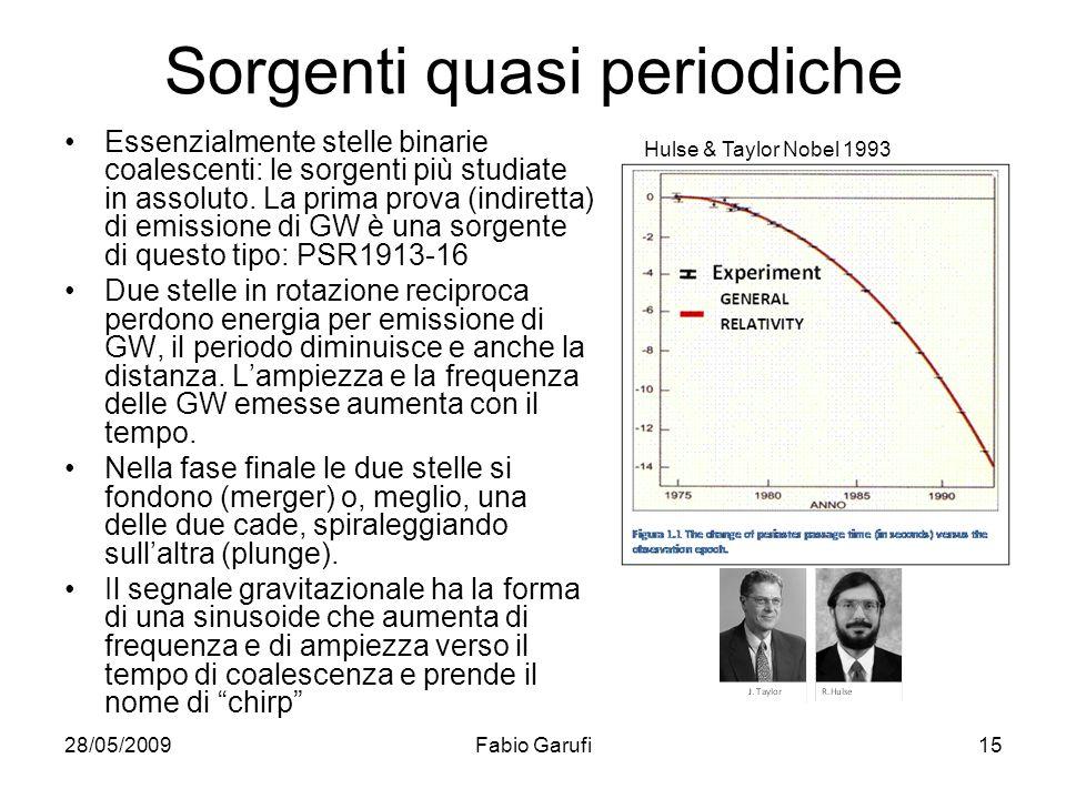 28/05/2009Fabio Garufi15 Sorgenti quasi periodiche Essenzialmente stelle binarie coalescenti: le sorgenti più studiate in assoluto. La prima prova (in
