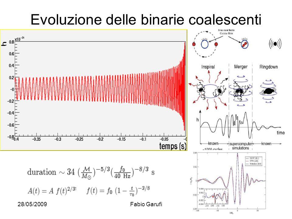 28/05/2009Fabio Garufi16 Evoluzione delle binarie coalescenti
