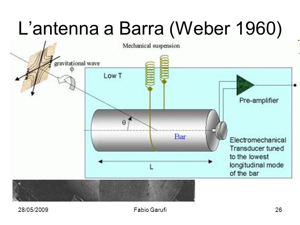 28/05/2009Fabio Garufi26 Lantenna a Barra (Weber 1960)