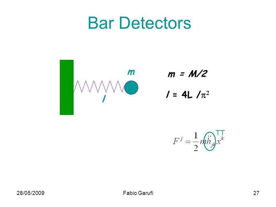 28/05/2009Fabio Garufi27 m = M/2 m l l = 4L / TT Bar Detectors