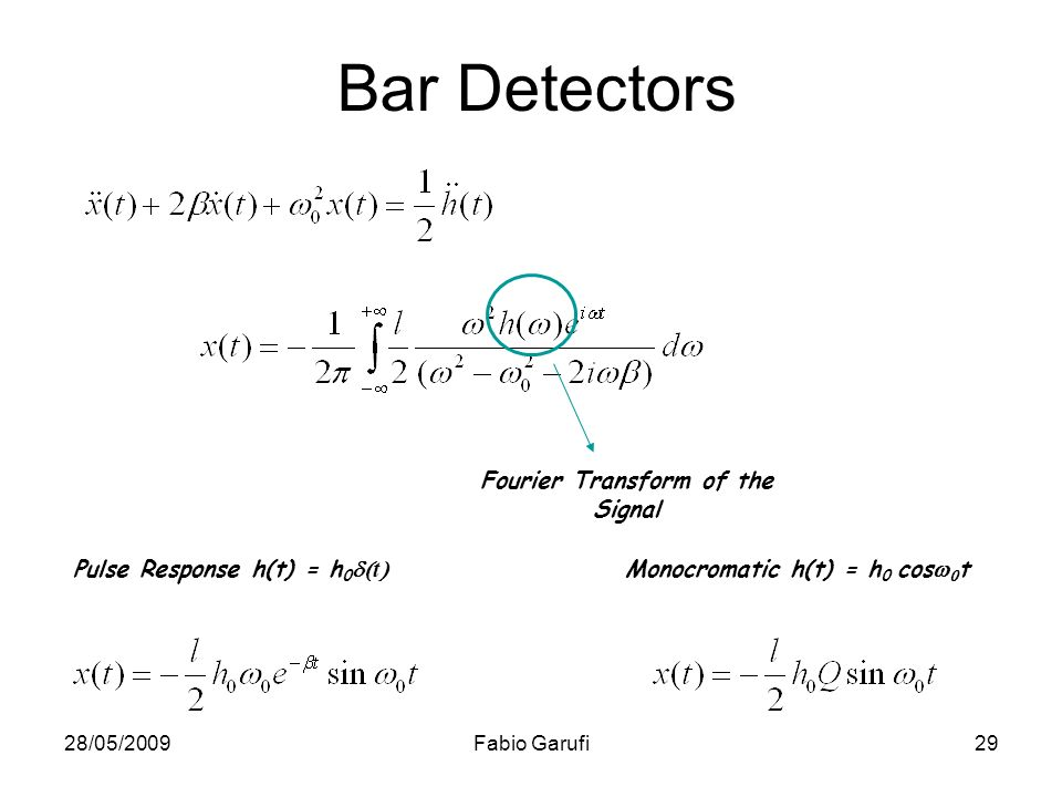 28/05/2009Fabio Garufi29 Fourier Transform of the Signal Pulse Response h(t) = h 0 t Monocromatic h(t) = h 0 cos t Bar Detectors