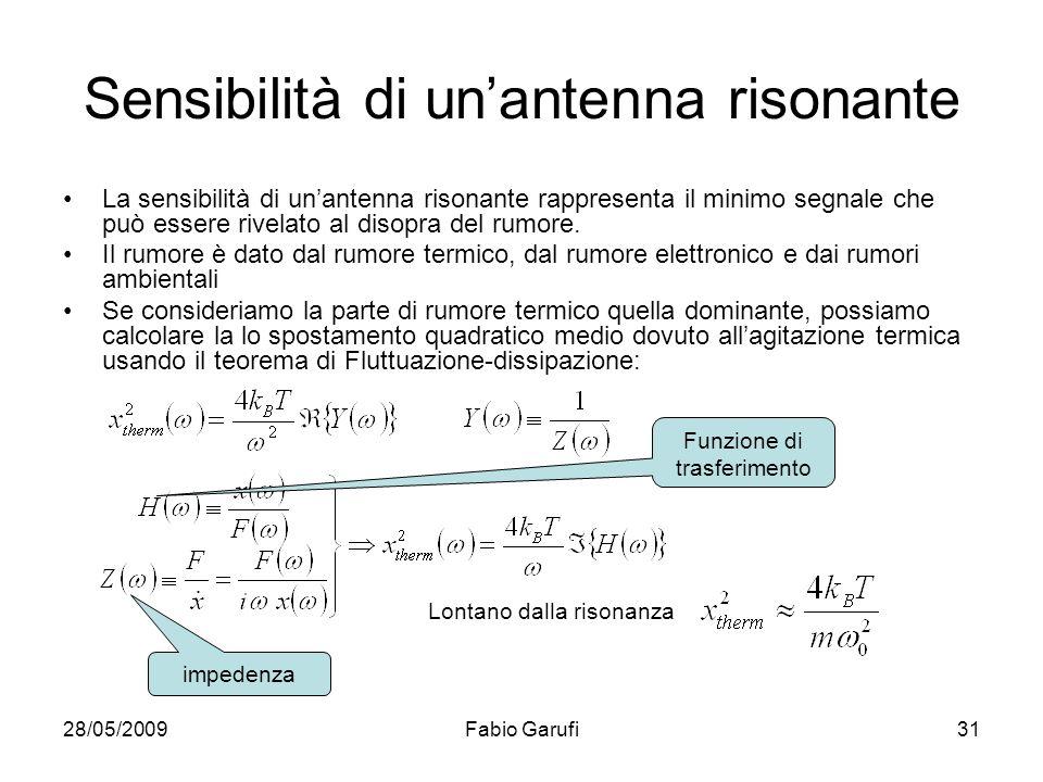 28/05/2009Fabio Garufi31 Sensibilità di unantenna risonante La sensibilità di unantenna risonante rappresenta il minimo segnale che può essere rivelat