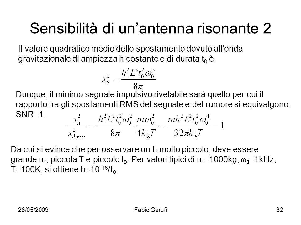 28/05/2009Fabio Garufi32 Sensibilità di unantenna risonante 2 Il valore quadratico medio dello spostamento dovuto allonda gravitazionale di ampiezza h