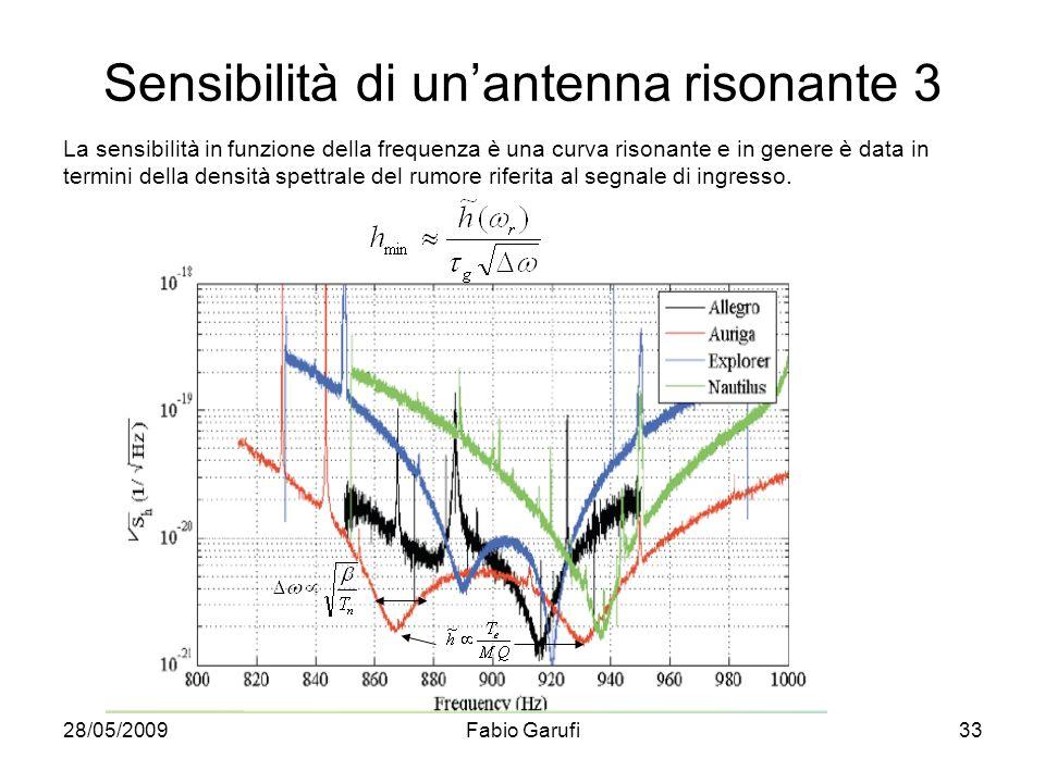 28/05/2009Fabio Garufi33 Sensibilità di unantenna risonante 3 La sensibilità in funzione della frequenza è una curva risonante e in genere è data in t