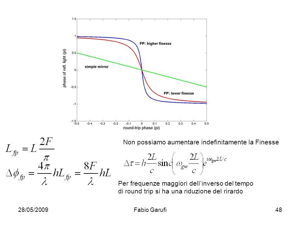 28/05/2009Fabio Garufi48 Non possiamo aumentare indefinitamente la Finesse Per frequenze maggiori dellinverso del tempo di round trip si ha una riduzi