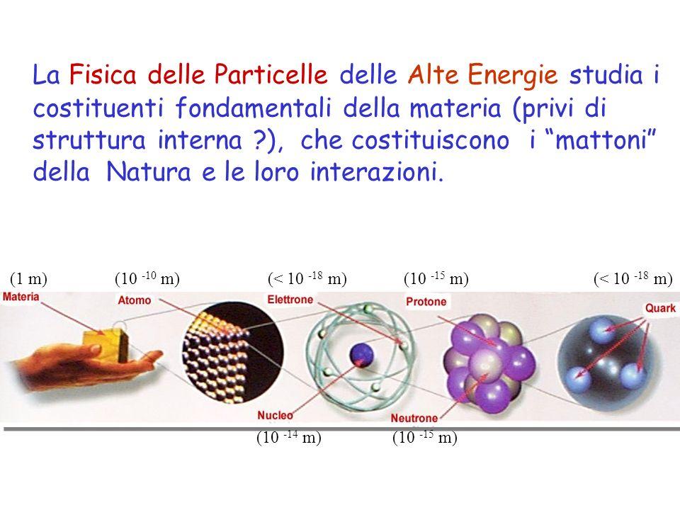 (1 m)(10 -10 m)(< 10 -18 m)(10 -15 m) (10 -14 m)(10 -15 m) (< 10 -18 m) La Fisica delle Particelle delle Alte Energie studia i costituenti fondamental