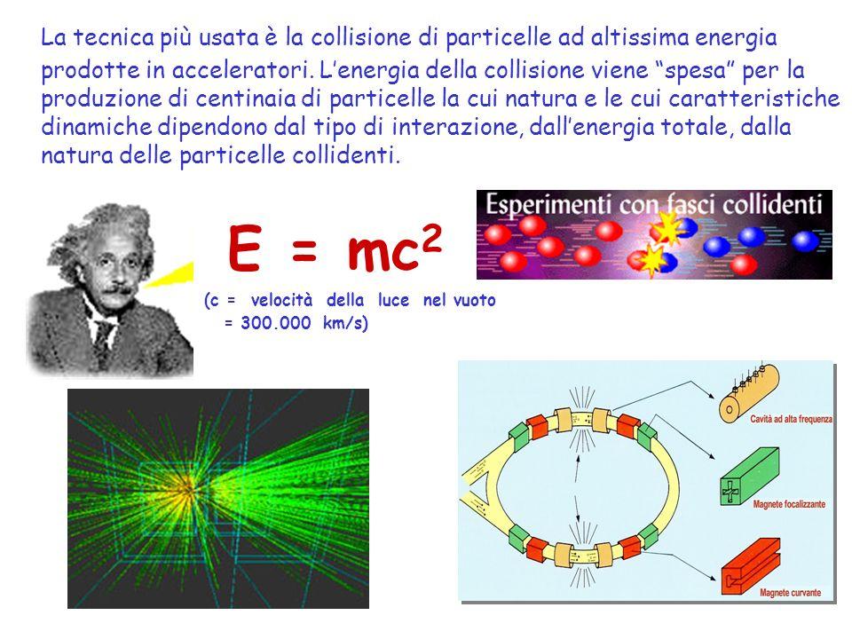 E = mc 2 (c = velocità della luce nel vuoto = 300.000 km/s) La tecnica più usata è la collisione di particelle ad altissima energia prodotte in accele