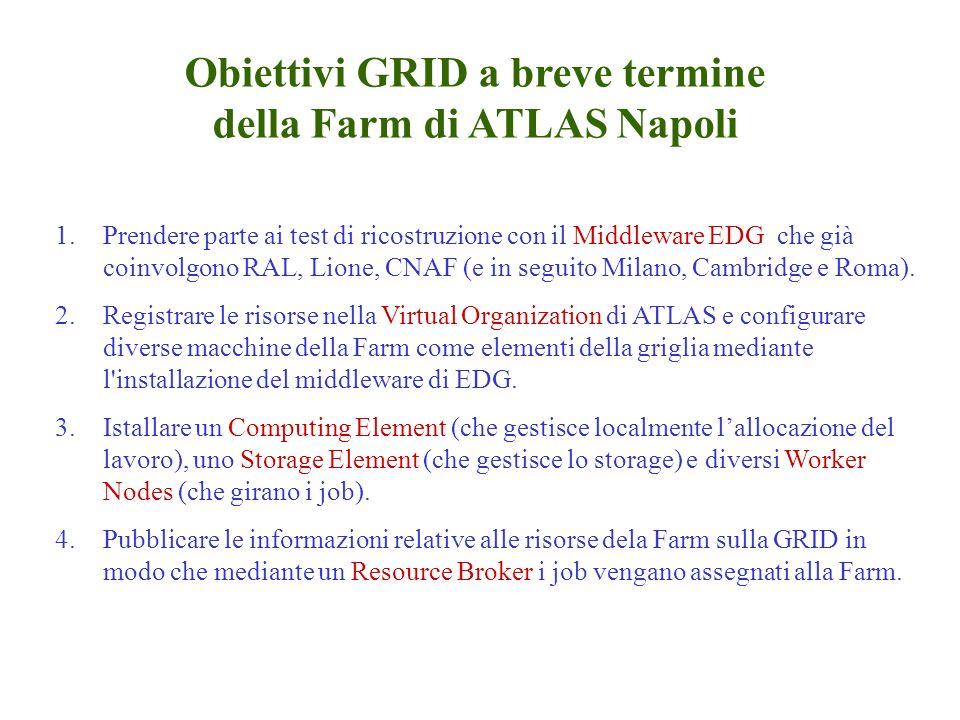 1.Prendere parte ai test di ricostruzione con il Middleware EDG che già coinvolgono RAL, Lione, CNAF (e in seguito Milano, Cambridge e Roma). 2.Regist
