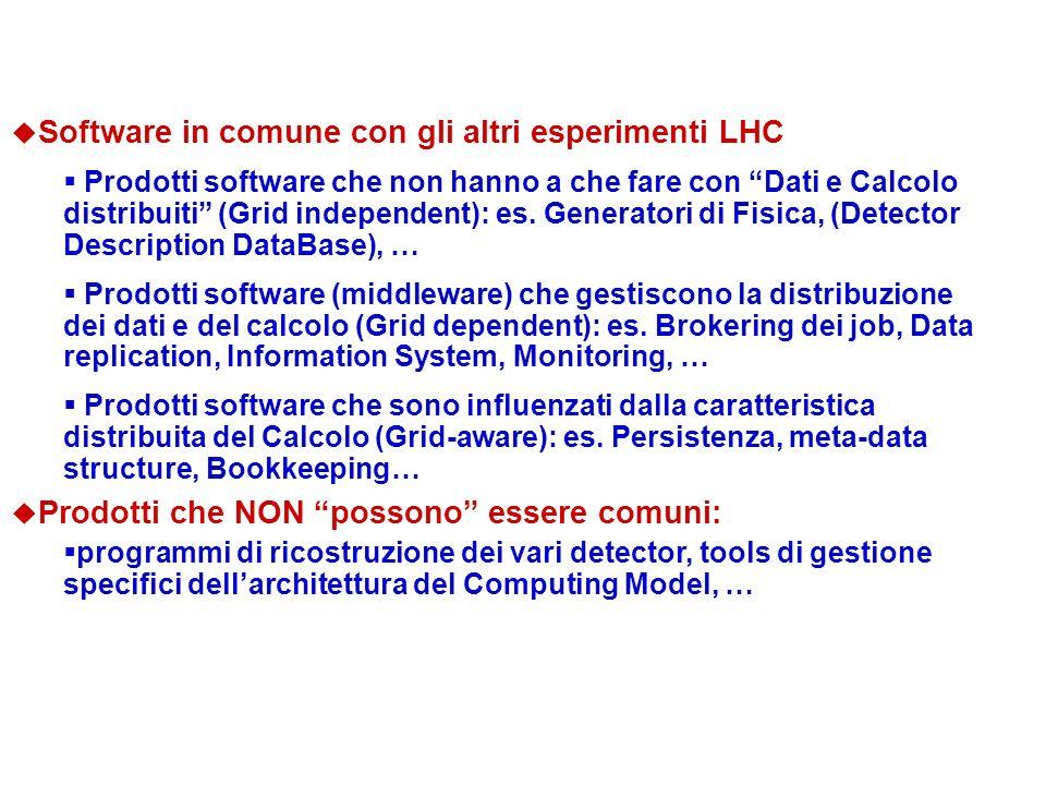 u Software in comune con gli altri esperimenti LHC Prodotti software che non hanno a che fare con Dati e Calcolo distribuiti (Grid independent): es. G