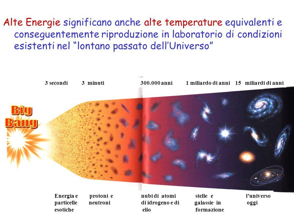 3 secondi 3 minuti 300.000 anni 1 miliardo di anni 15 miliardi di anni Energia e protoni e nubi di atomi stelle e luniverso particelle neutroni di idr